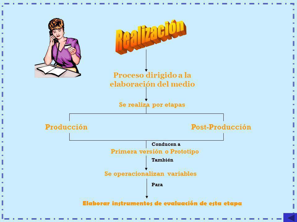 Realización Proceso dirigido a la elaboración del medio Producción