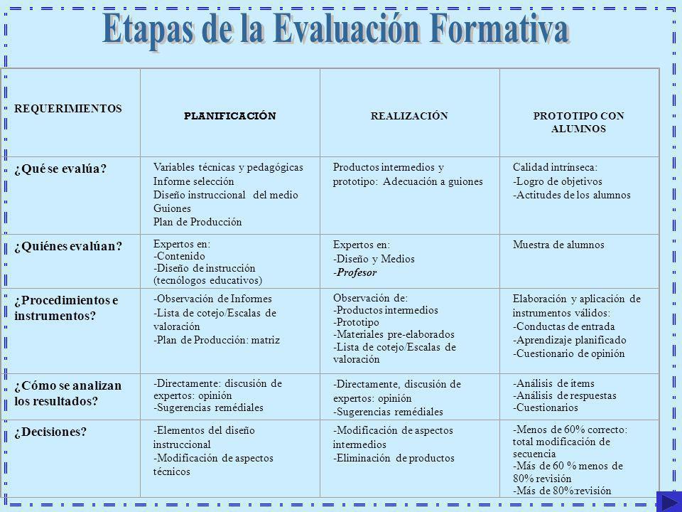 Etapas de la Evaluación Formativa