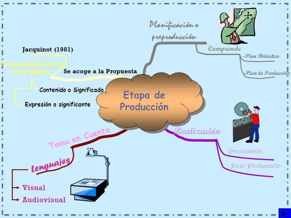 Planificación o preproducción Componentes de un texto fílmico