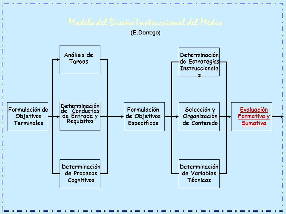 Modelo del Diseño Instruccional del Medio (E.Dorrego)