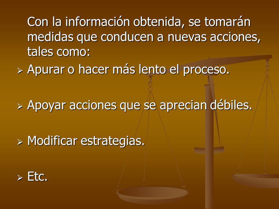 Con la información obtenida, se tomarán medidas que conducen a nuevas acciones, tales como: