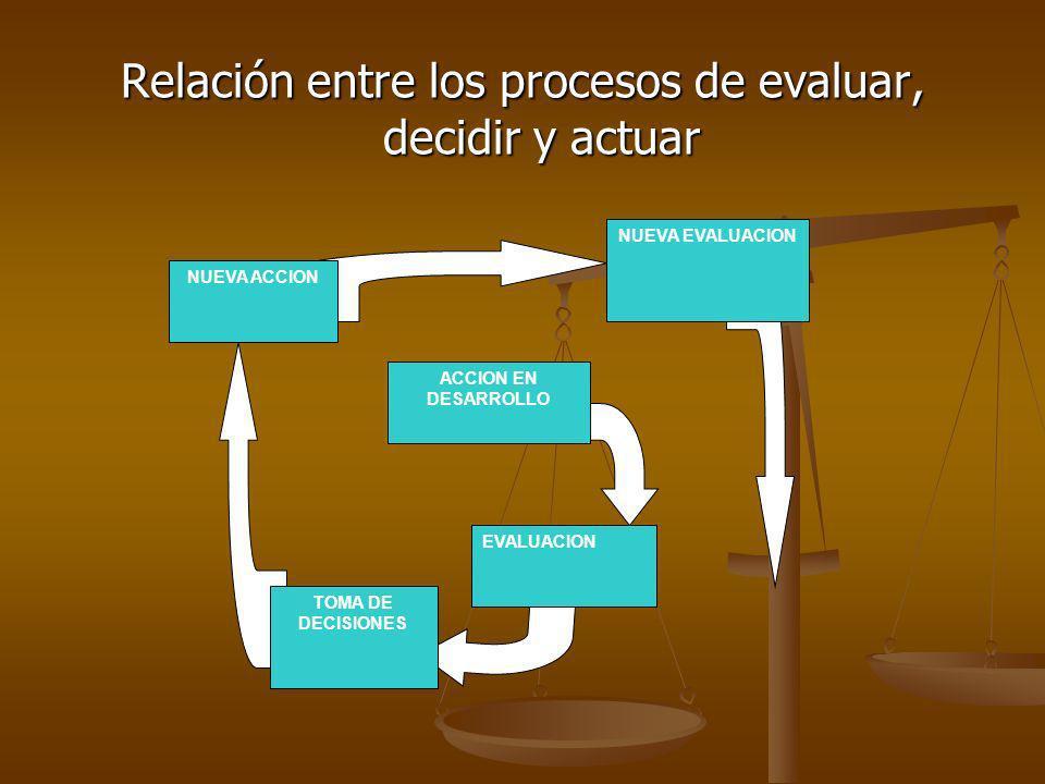 Relación entre los procesos de evaluar, decidir y actuar