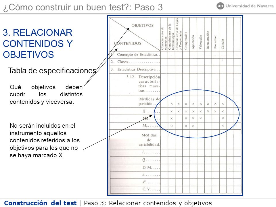 Construcción del test | Paso 3: Relacionar contenidos y objetivos