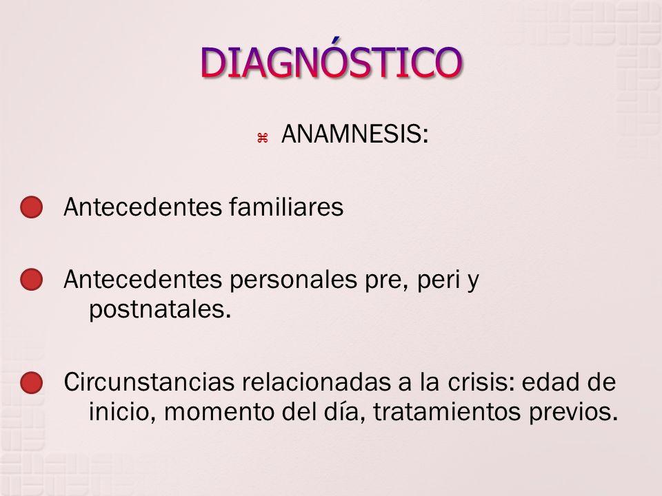DIAGNÓSTICO ANAMNESIS: Antecedentes familiares