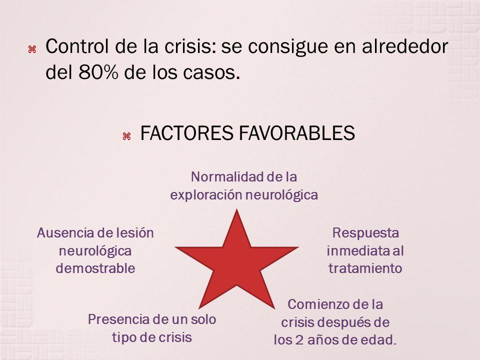 Control de la crisis: se consigue en alrededor del 80% de los casos.