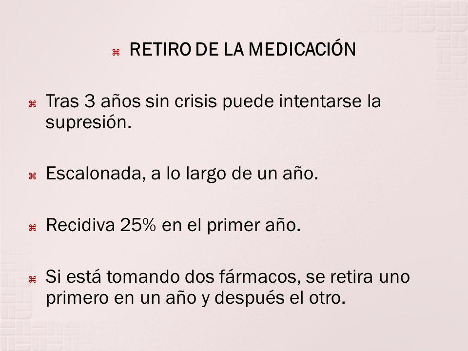 RETIRO DE LA MEDICACIÓN