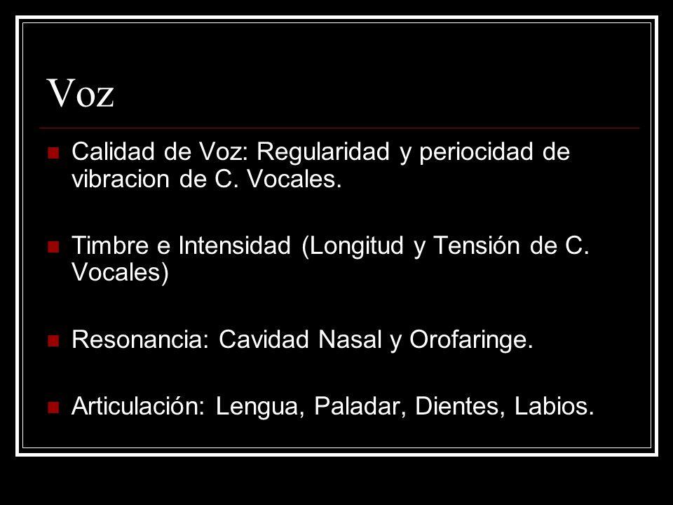 Voz Calidad de Voz: Regularidad y periocidad de vibracion de C. Vocales. Timbre e Intensidad (Longitud y Tensión de C. Vocales)