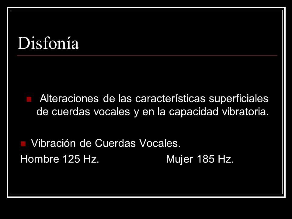 Disfonía Alteraciones de las características superficiales de cuerdas vocales y en la capacidad vibratoria.