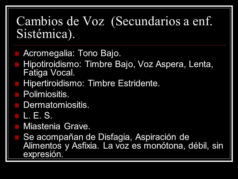 Cambios de Voz (Secundarios a enf. Sistémica).