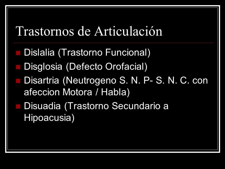 Trastornos de Articulación