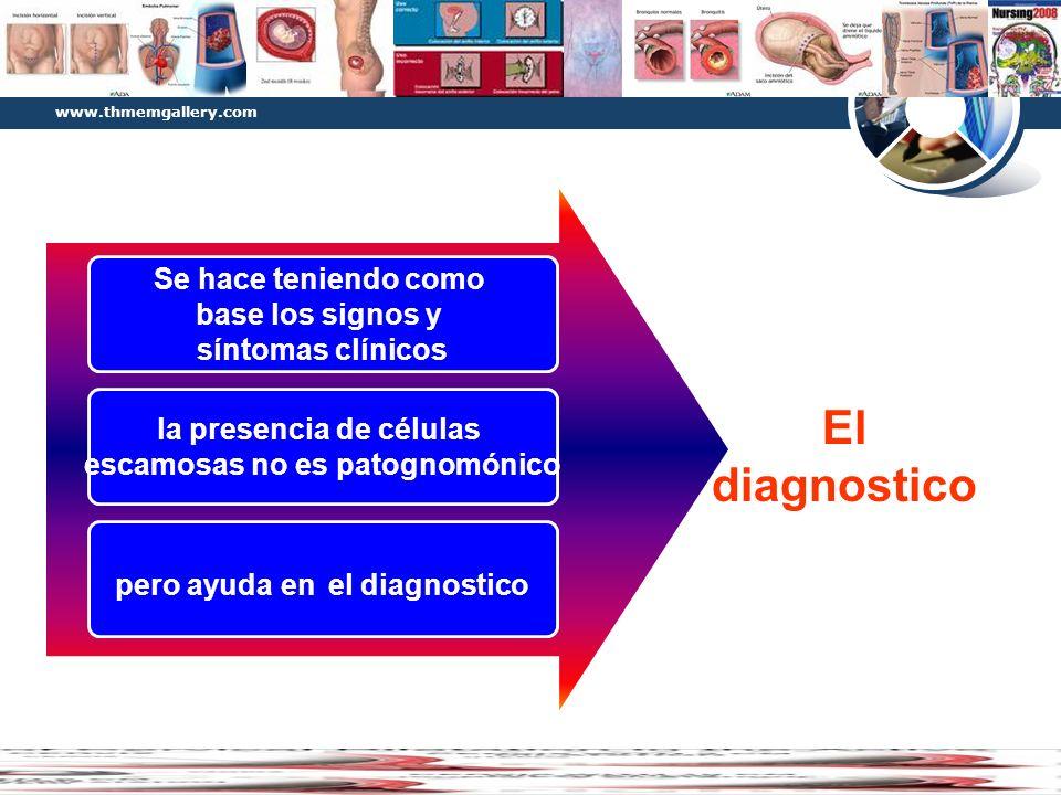 Diagram El diagnostico Se hace teniendo como base los signos y