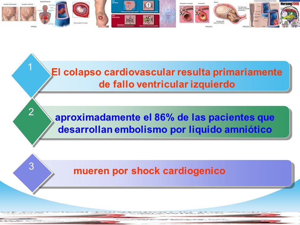 mueren por shock cardiogenico