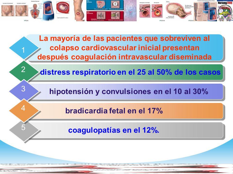 ContentsLa mayoría de las pacientes que sobreviven al colapso cardiovascular inicial presentan después coagulación intravascular diseminada.
