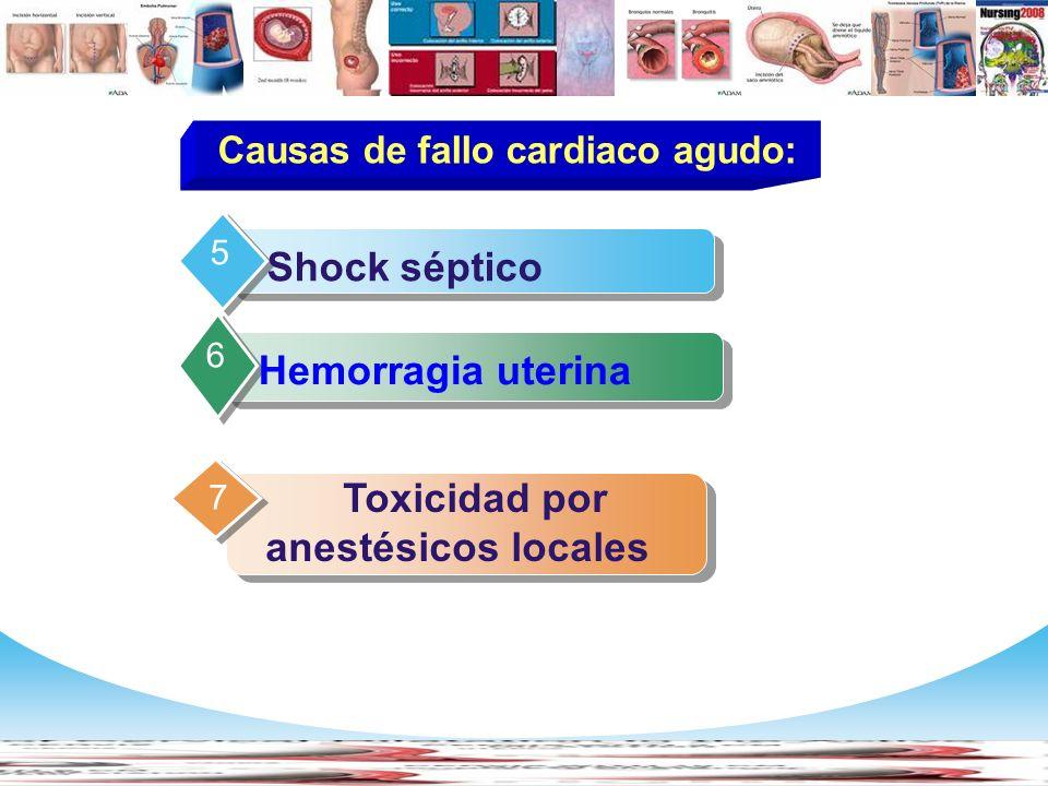 Causas de fallo cardiaco agudo: Toxicidad por anestésicos locales