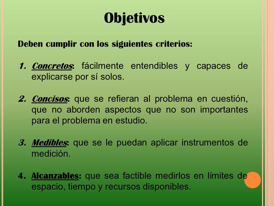 Objetivos Deben cumplir con los siguientes criterios: