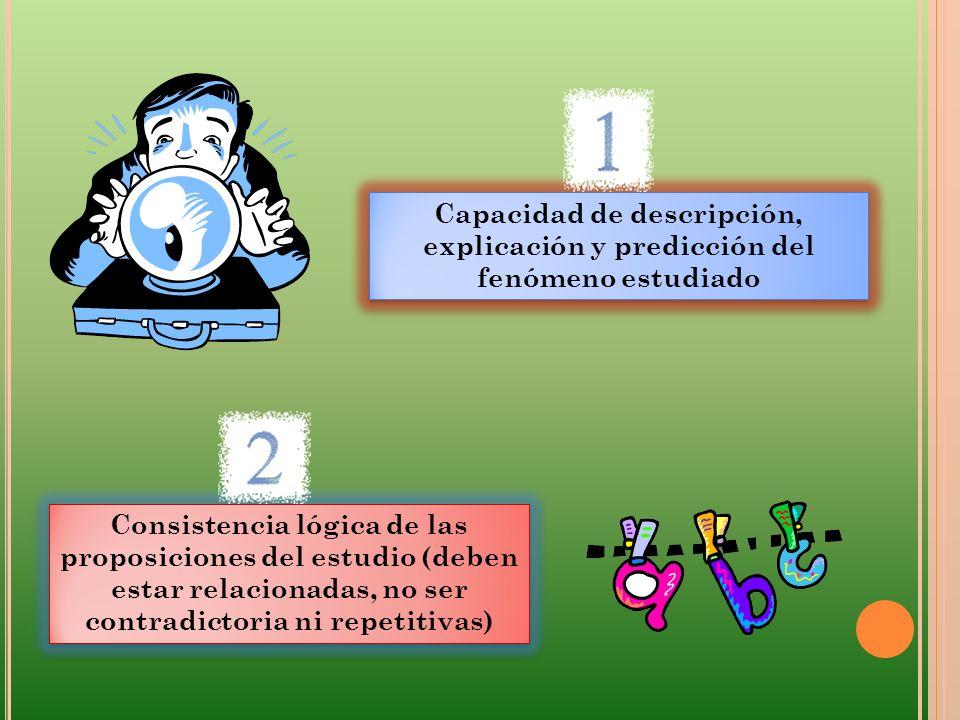 Capacidad de descripción, explicación y predicción del fenómeno estudiado