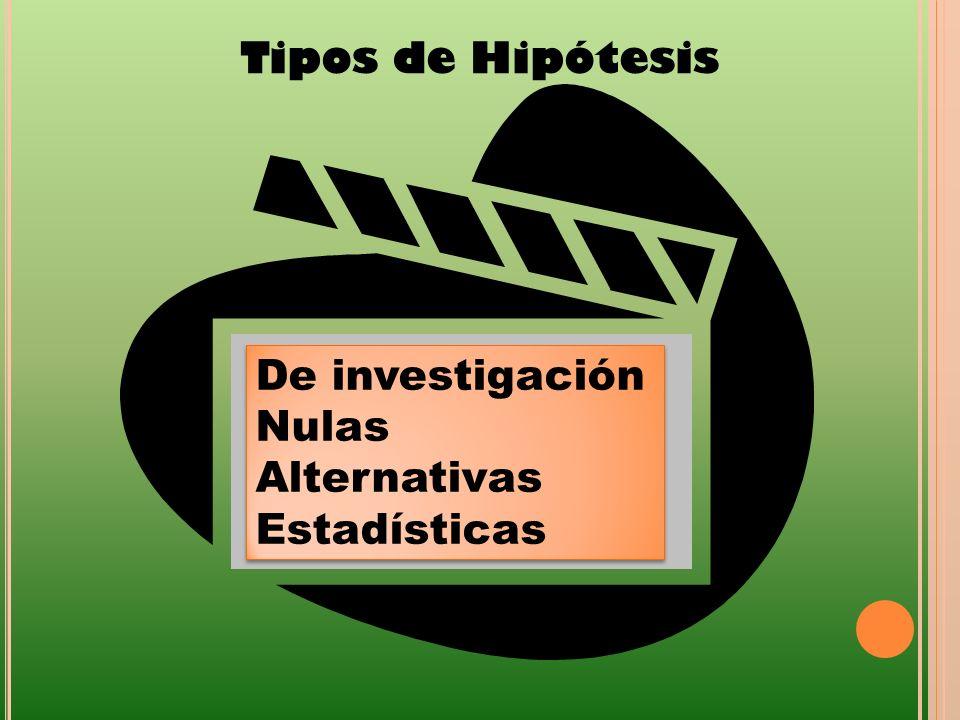 Tipos de Hipótesis De investigación Nulas Alternativas Estadísticas