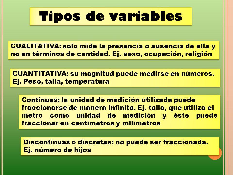 Tipos de variablesCUALITATIVA: solo mide la presencia o ausencia de ella y. no en términos de cantidad. Ej. sexo, ocupación, religión.