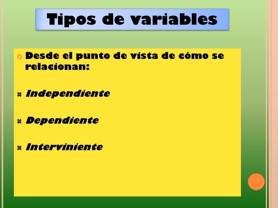 Tipos de variables Desde el punto de vista de cómo se relacionan: