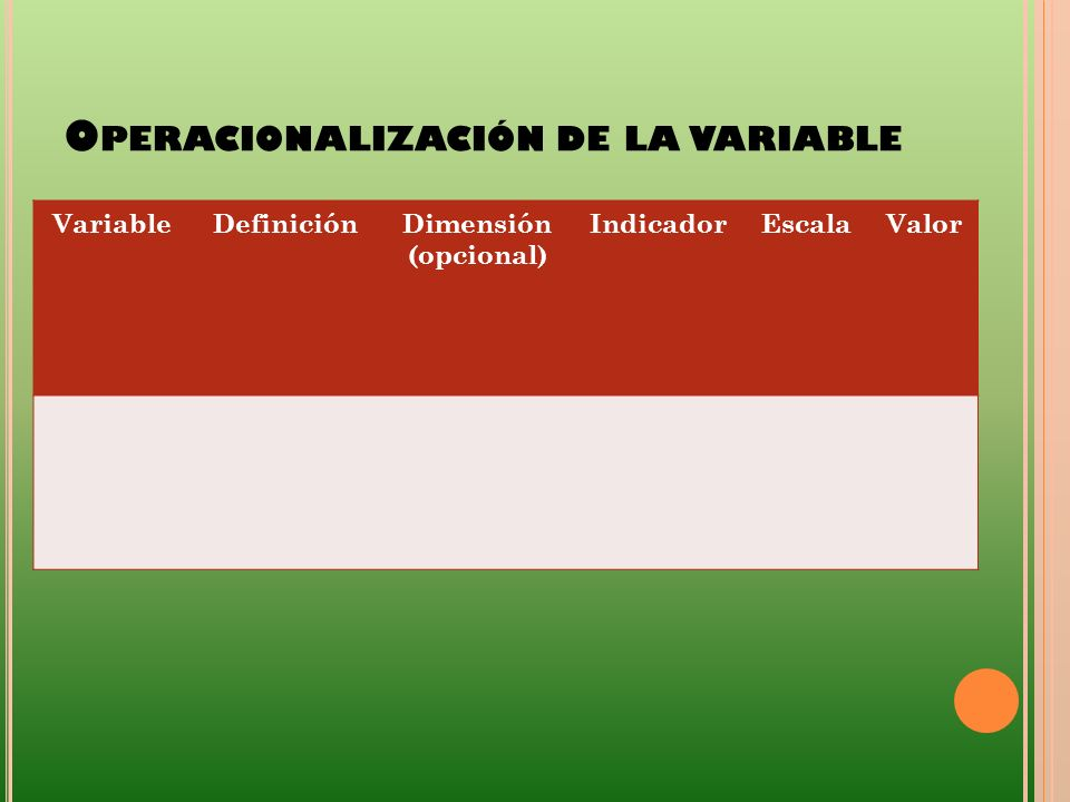 Operacionalización de la variable