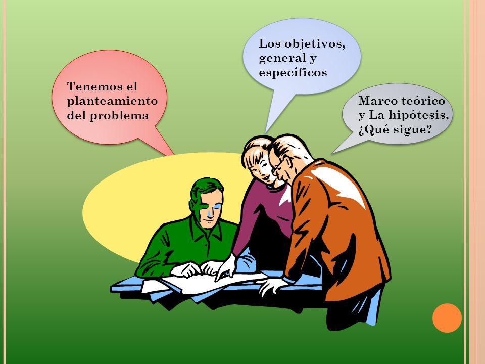 Tenemos el planteamiento. del problema. Los objetivos, general y. específicos. Marco teórico. y La hipótesis,