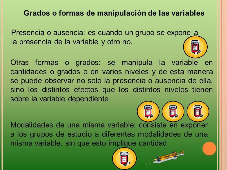 Grados o formas de manipulación de las variables