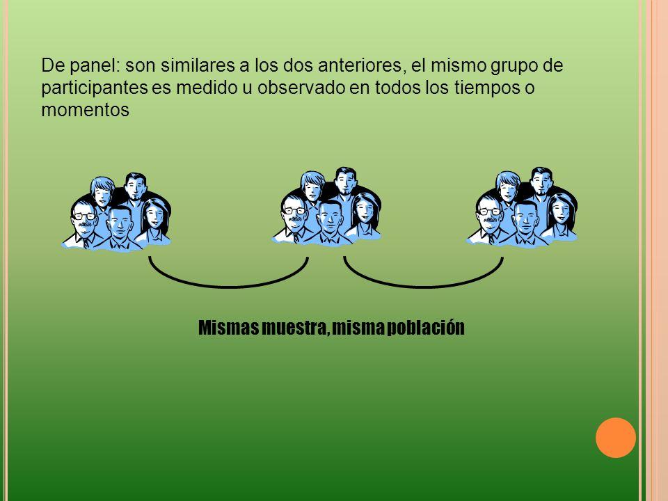 De panel: son similares a los dos anteriores, el mismo grupo de participantes es medido u observado en todos los tiempos o momentos