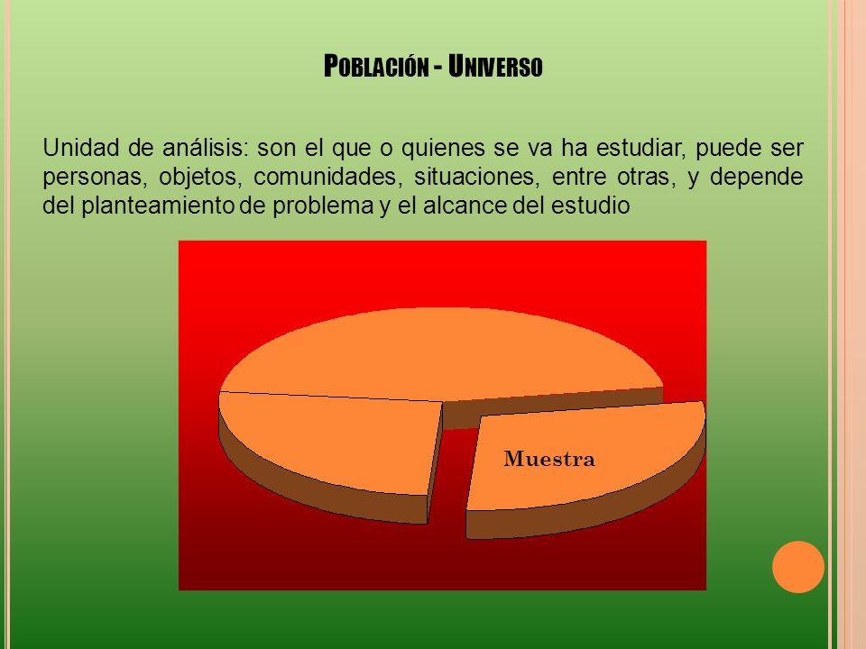 Población - Universo