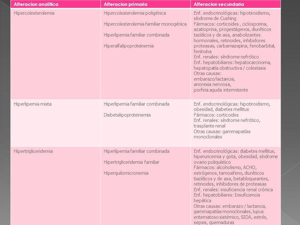 HPL PRIMARIAS Y DECUNDARIA
