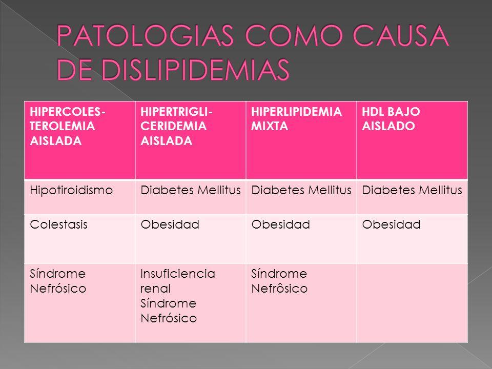 PATOLOGIAS COMO CAUSA DE DISLIPIDEMIAS