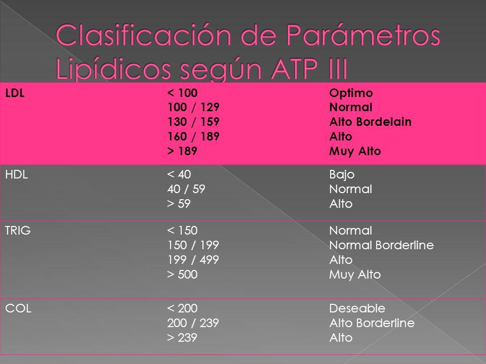 Clasificación de Parámetros Lipídicos según ATP III