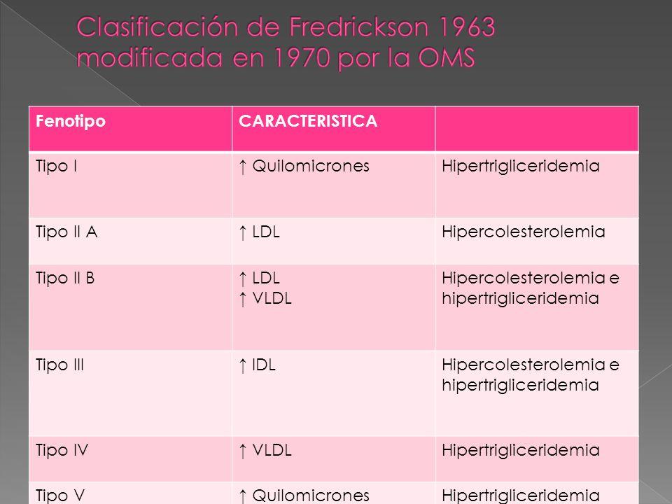 Clasificación de Fredrickson 1963 modificada en 1970 por la OMS