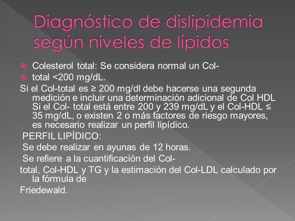 Diagnóstico de dislipidemia según niveles de lípidos
