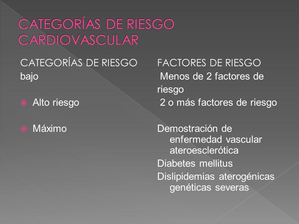 CATEGORÍAS DE RIESGO CARDIOVASCULAR