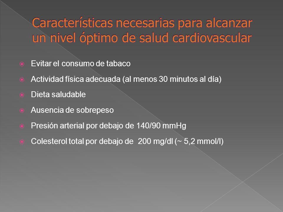 Características necesarias para alcanzar un nivel óptimo de salud cardiovascular
