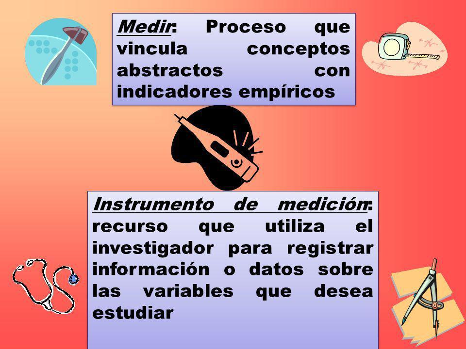 Medir: Proceso que vincula conceptos abstractos con indicadores empíricos