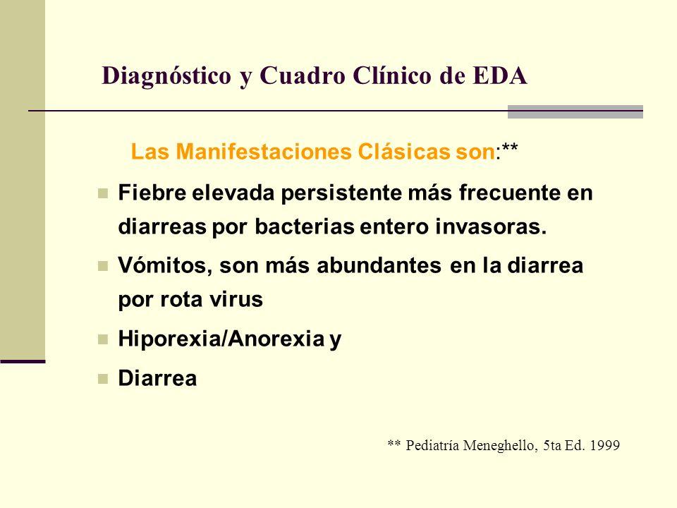 Diagnóstico y Cuadro Clínico de EDA