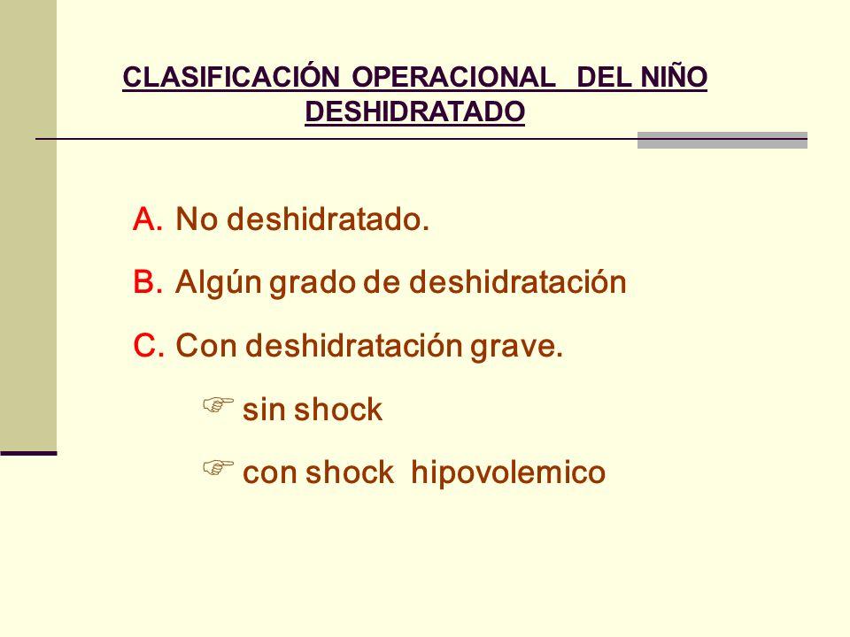 CLASIFICACIÓN OPERACIONAL DEL NIÑO DESHIDRATADO