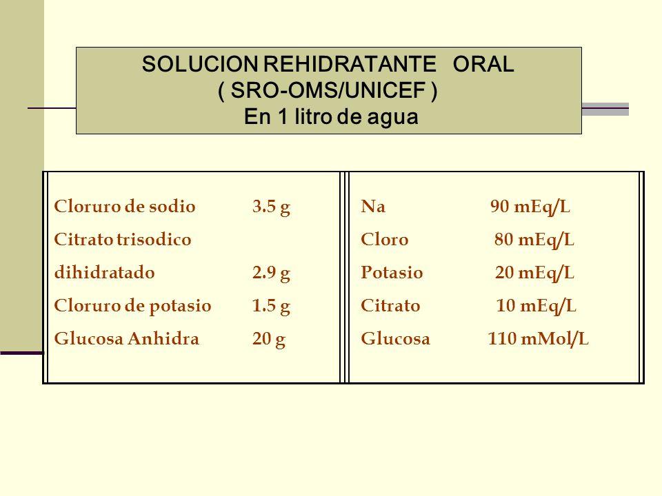 SOLUCION REHIDRATANTE ORAL