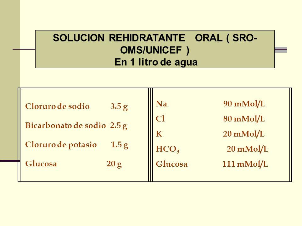SOLUCION REHIDRATANTE ORAL ( SRO-OMS/UNICEF )