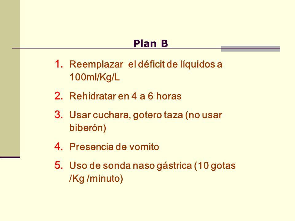 Reemplazar el déficit de líquidos a 100ml/Kg/L