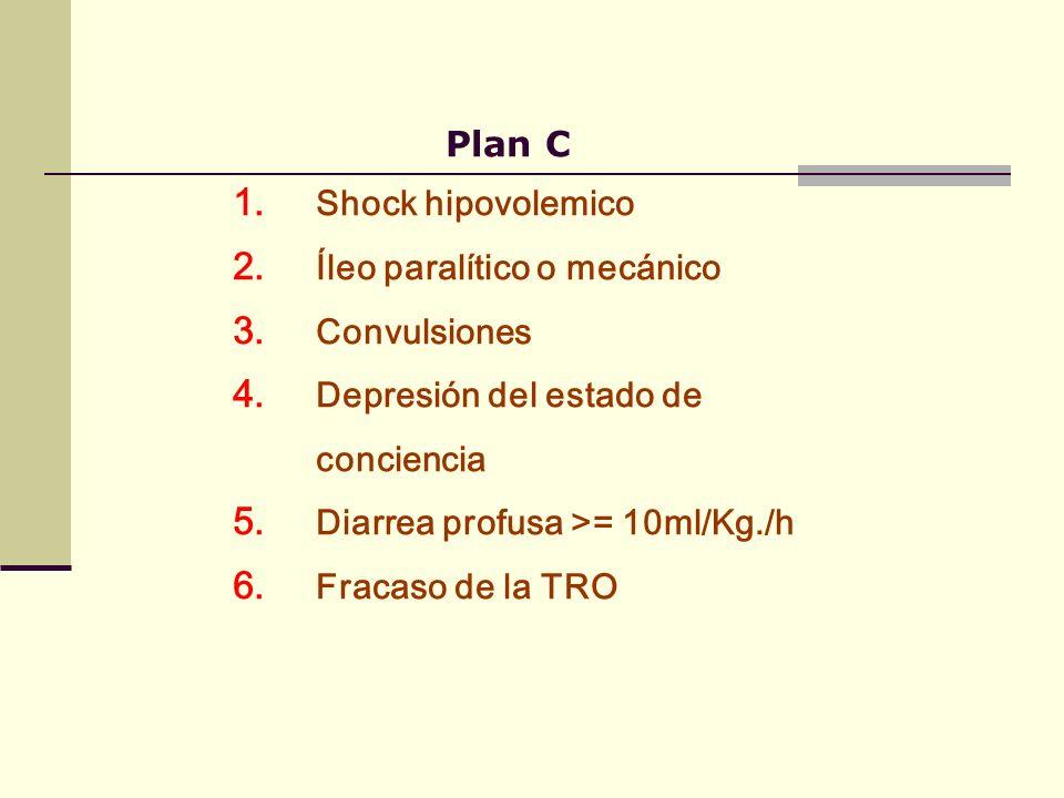 Plan C Shock hipovolemico Íleo paralítico o mecánico Convulsiones