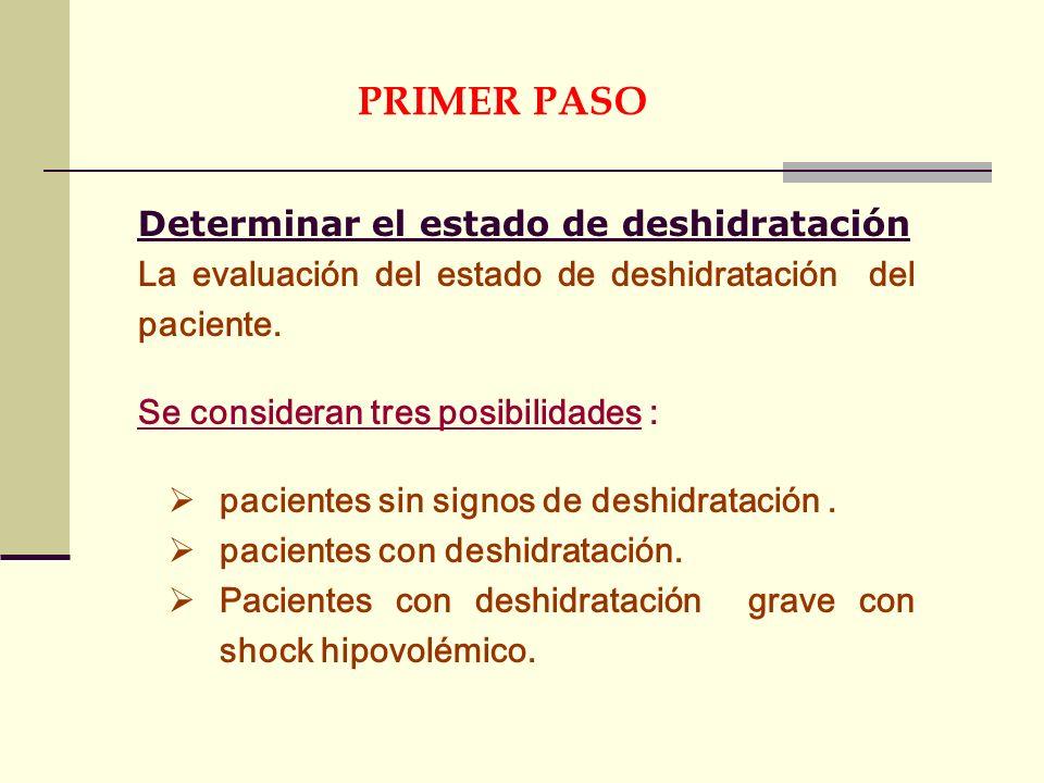 PRIMER PASO Determinar el estado de deshidratación