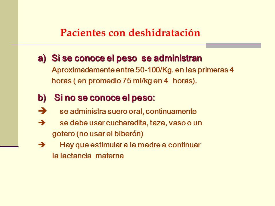 Pacientes con deshidratación
