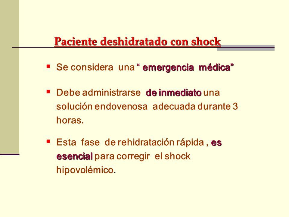 Paciente deshidratado con shock