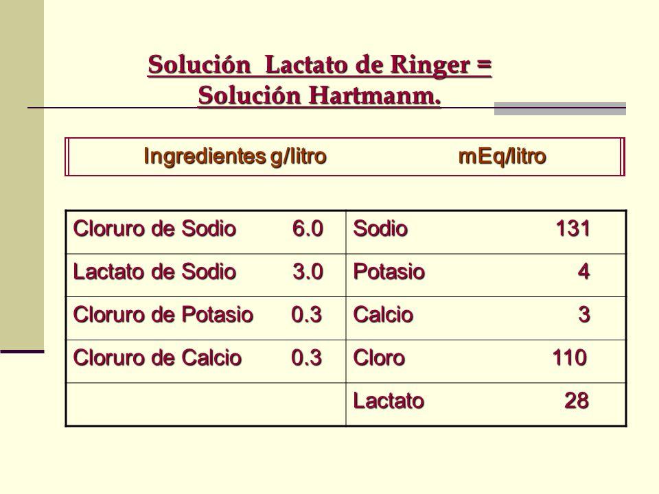 Solución Lactato de Ringer =