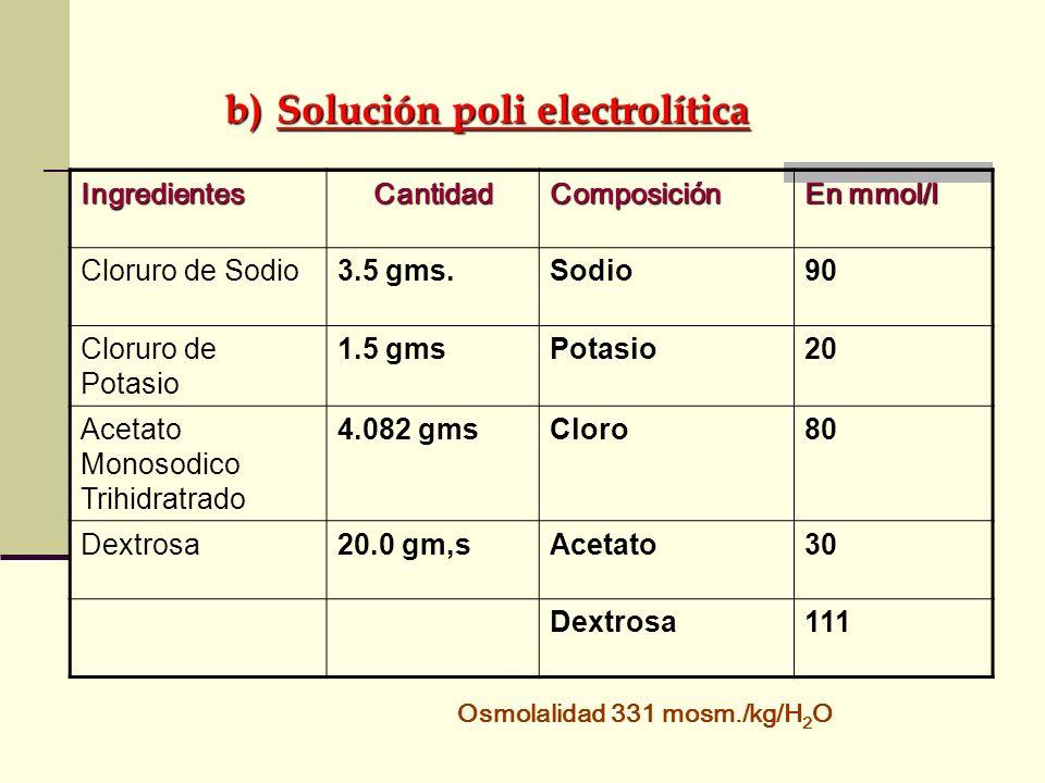 Solución poli electrolítica