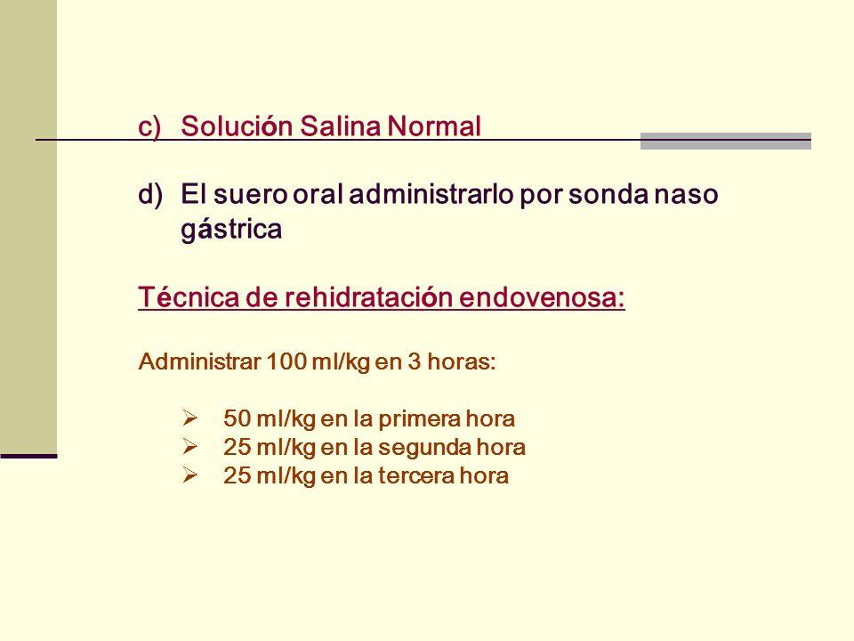 Solución Salina Normal