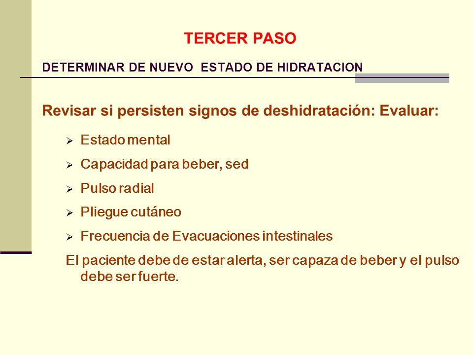TERCER PASO Revisar si persisten signos de deshidratación: Evaluar: