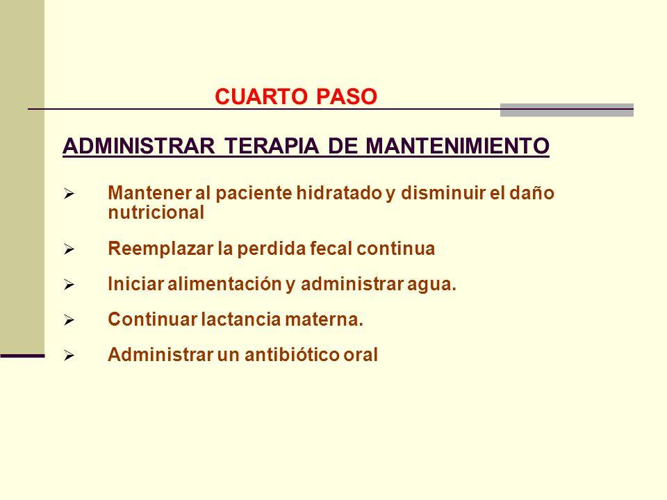 ADMINISTRAR TERAPIA DE MANTENIMIENTO